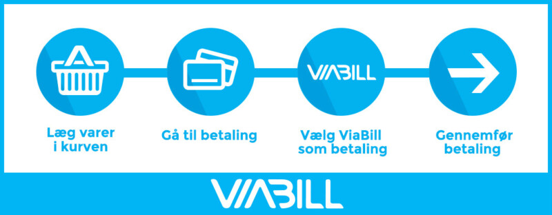 ViaBill trin for trin